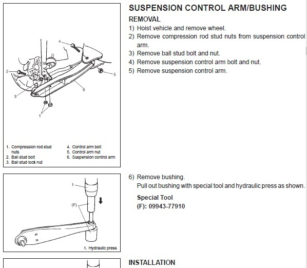 Suzuki Carry Ga413 Inc 4x4 Service Workshop Repair Wir