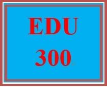 EDU 300 Field Experience Orientation