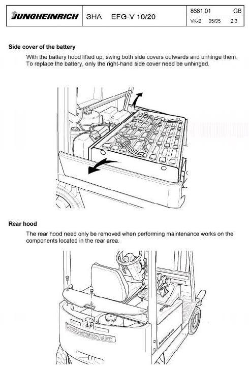 Jungheinrich Electric Lift Truck Type EFG-V 16, EFG-V 20 (03.1995-05.1999) Workshop Service Manual