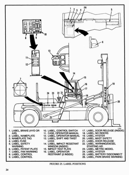 Hyster Forklift Truck C117 Series: H36.00C, H40.00C, H44.00C, H48.00CH  Workshop Service Manual