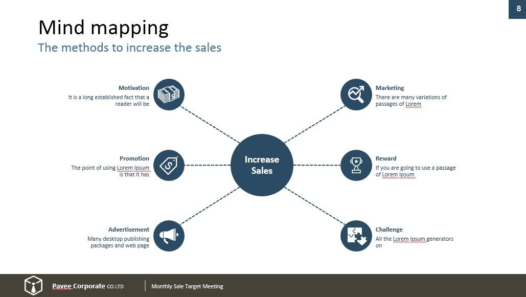 Corporate PowerPoint Presentation Template