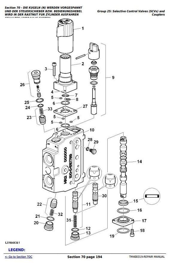 John Deere 7430 & 7530 Premium (North American Edition) Tractors Service Repair Manual (TM400319)