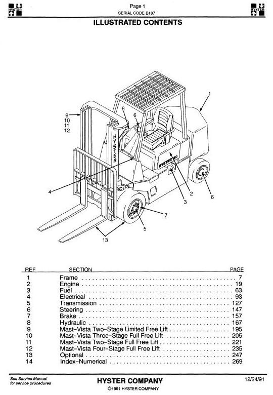 Hyster ForkLift Truck B187 Series: S2.0XL (S40XL), S2.5XL (S50XL), S3.0XL (S60XL) Spare Parts List