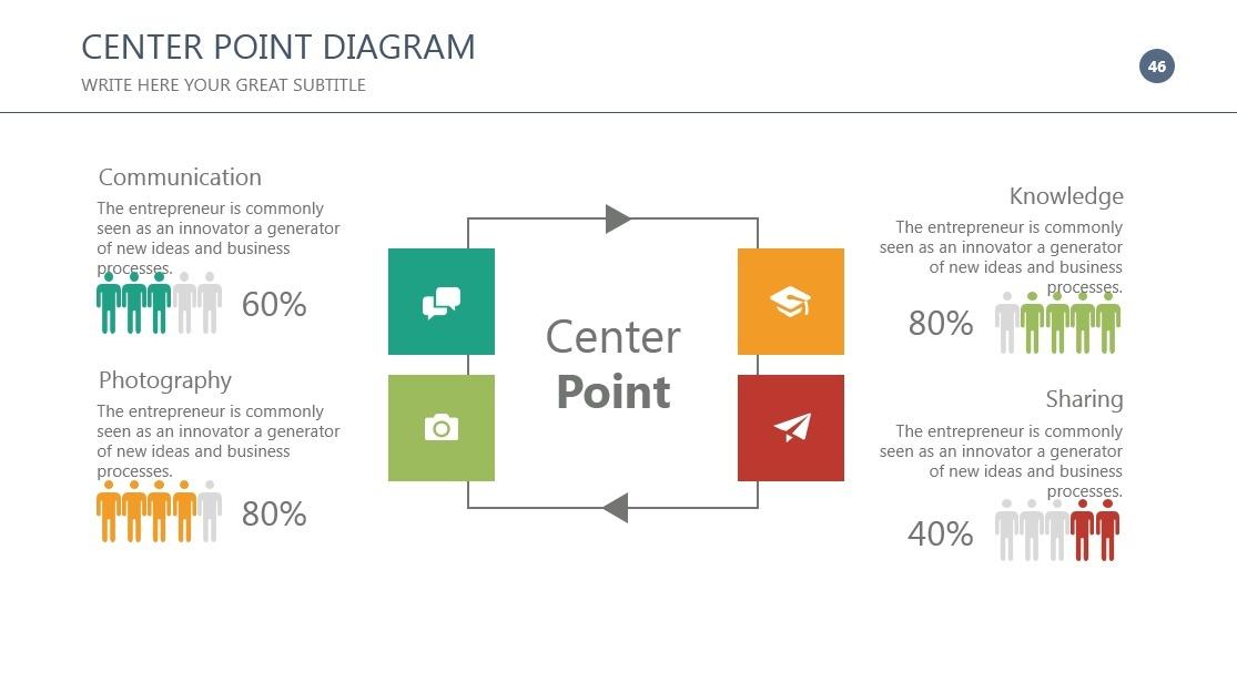Innovation PowerPoint Presentation Template