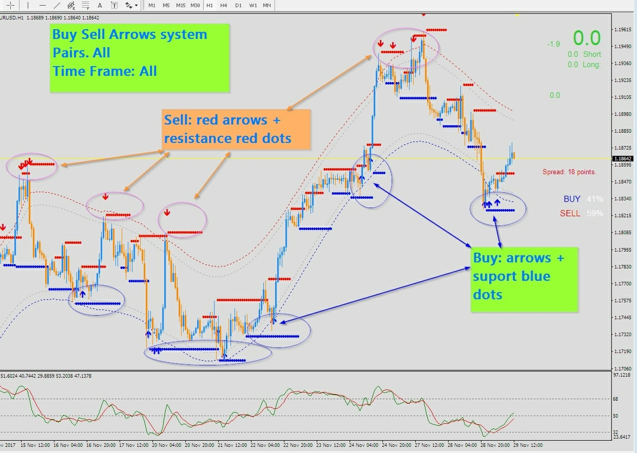 r034 BUY SELL ARROWS SYSTEM