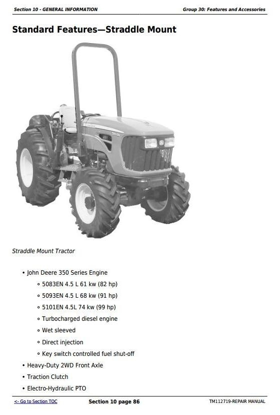 John Deere 5083EN, 5093EN, 5101EN  PIN prefix LV - USA Tractors Repair Service Manual (TM112719)