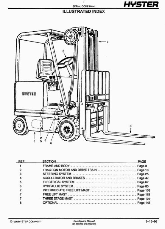 Hyster Electric Forklift Truck B114 Series: E20B, E25B, E30BS Spare Parts List (EPC)