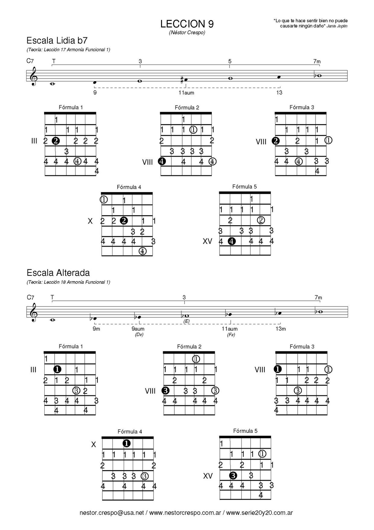 GUITARRA / Escalas & Arpegios
