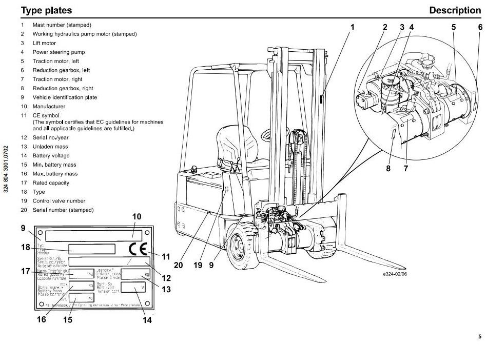 forklift schematic diagram wiring automotive