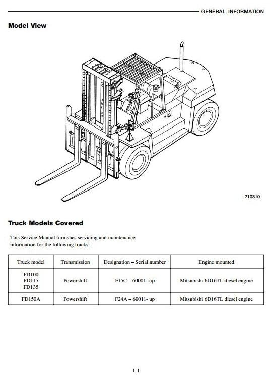 mitsubishi forklift service manual pdf