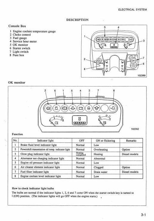 Mitsubishi Gasoline/LPG Forklift Truck FG10, FG15, FG18, FG20, FG25, FG30, FG35A Service Manual
