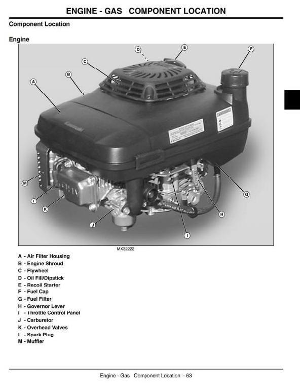 John Deere Walk-Behind Rotary Mowers JA62, JX75 Technical Service Manual (tm2208)