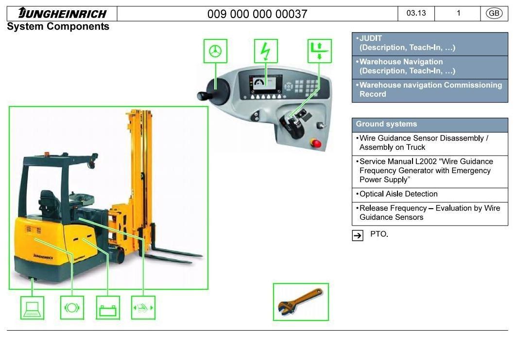 Jungheinrich Electrical Three-sided Forklift Truck EFX 410, EFX 413 Workshop Service Manual