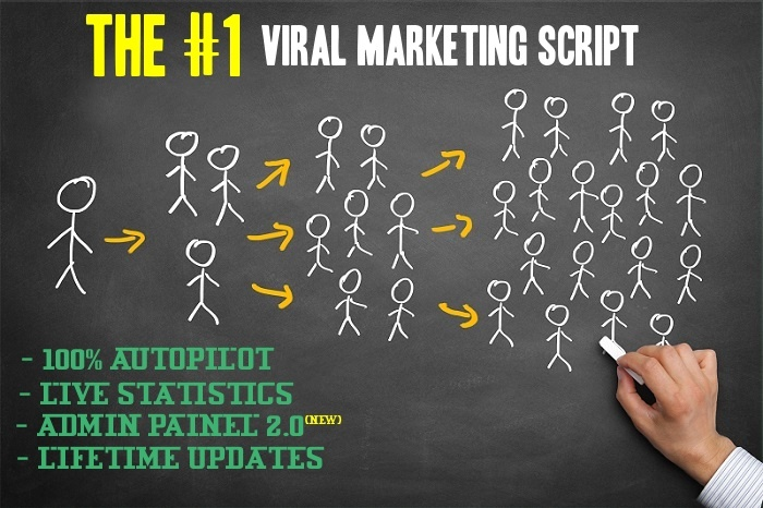 Viral Refer 2.0 PHP Script + Viral Marketing Techniques 2016