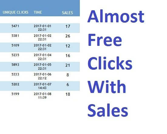 My Free & cheap online advertising methods