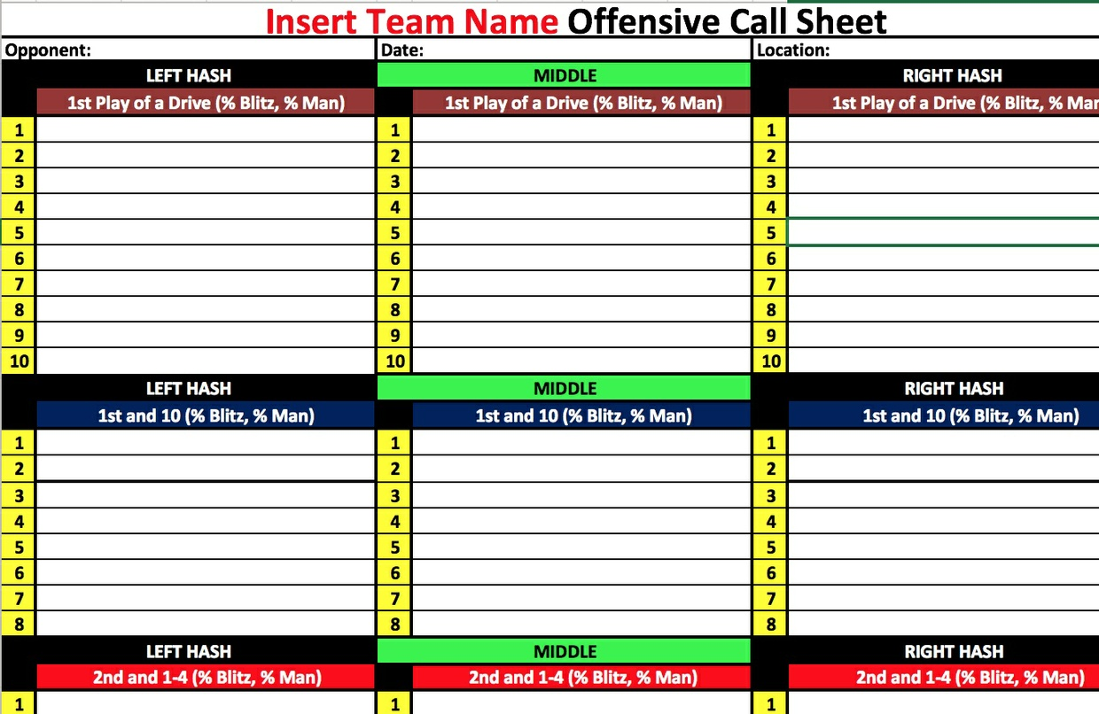 Offensive Game and Practice Planning Resource Packet