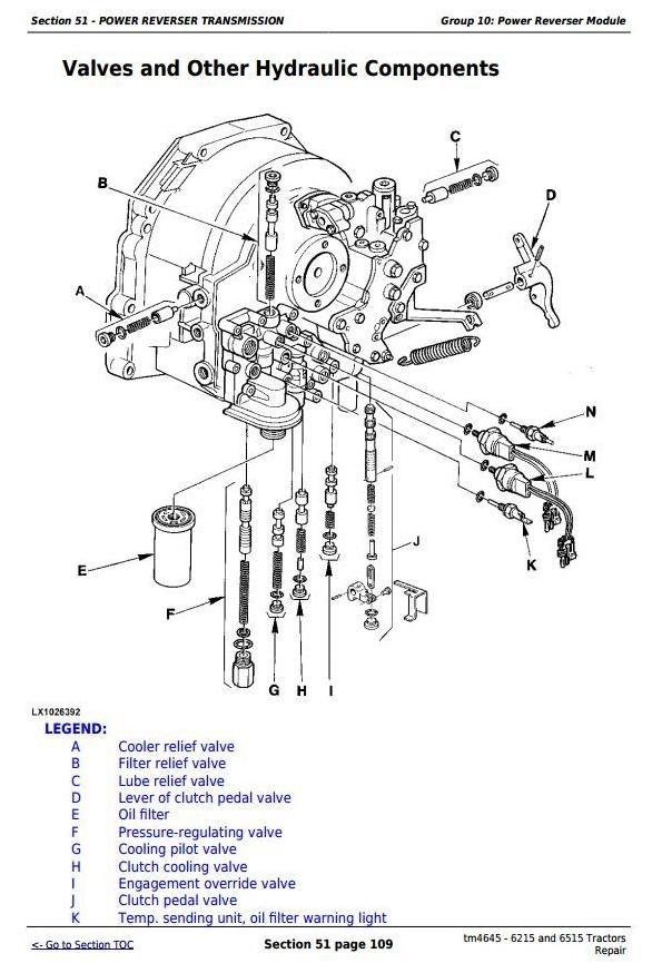 John Deere 6215 and 6515 European Tractors Service Repair Manual (tm4645)