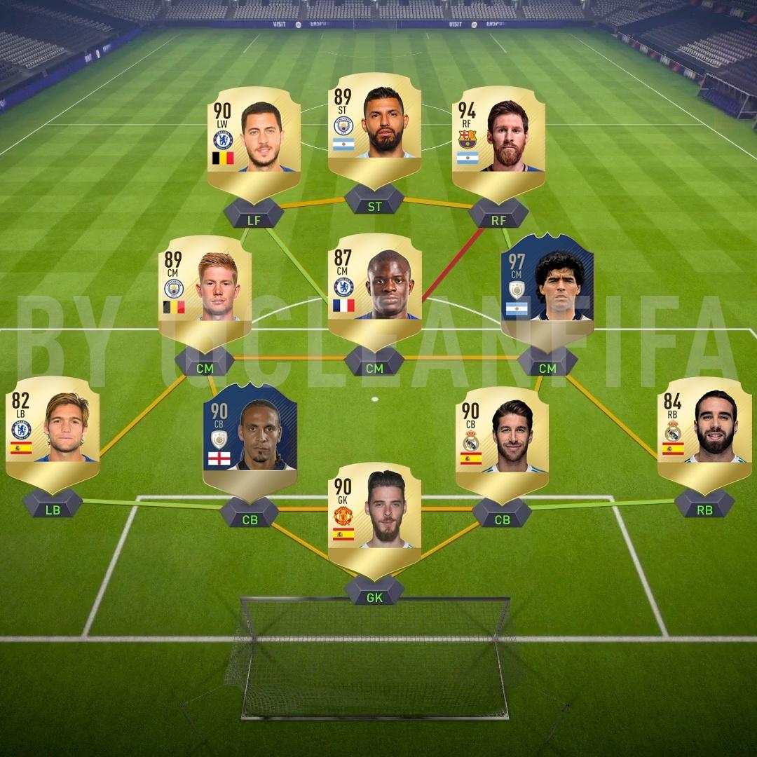 EDITABLE FIFA 18 SQUAD