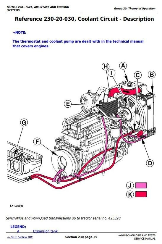 John Deere 6215, 6415, 6615, 6715 2WD or MFWD Tractors Diagnosis and Tests Service Manual (tm4648)