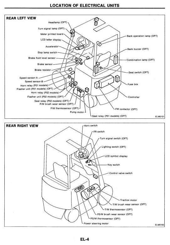 Nissan Electric Lift Truck P01/P02 series:  L10, L15, L18, L20, L25 Workshop Service Manual