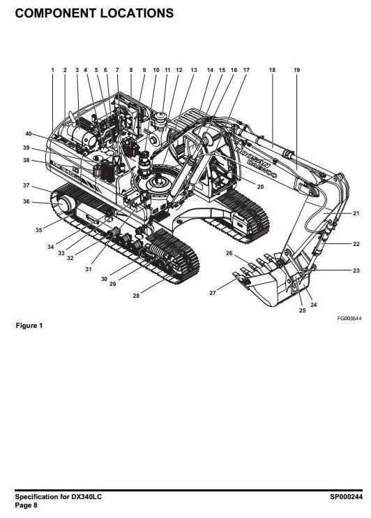 Doosan Crawler Excavator Type DX340LC S/N: 5001 and Up Workshop Service Manual