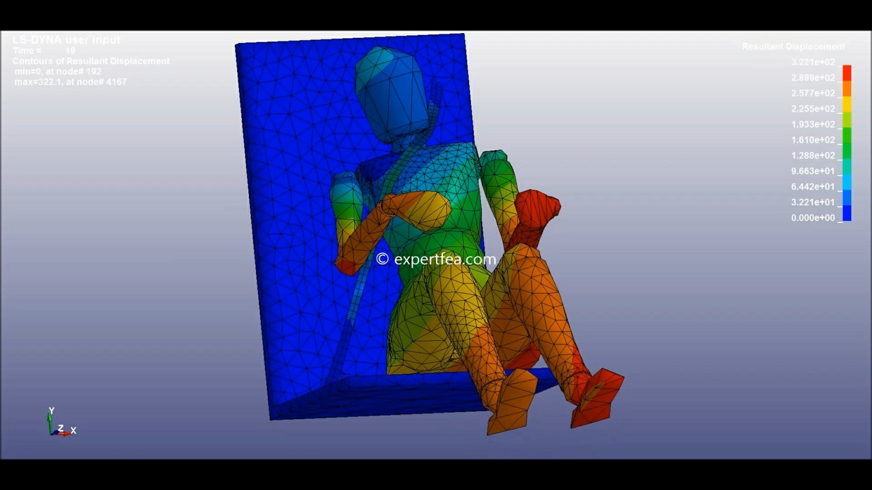 LS-DYNA keyword file and 3D model for seat belt and dummy