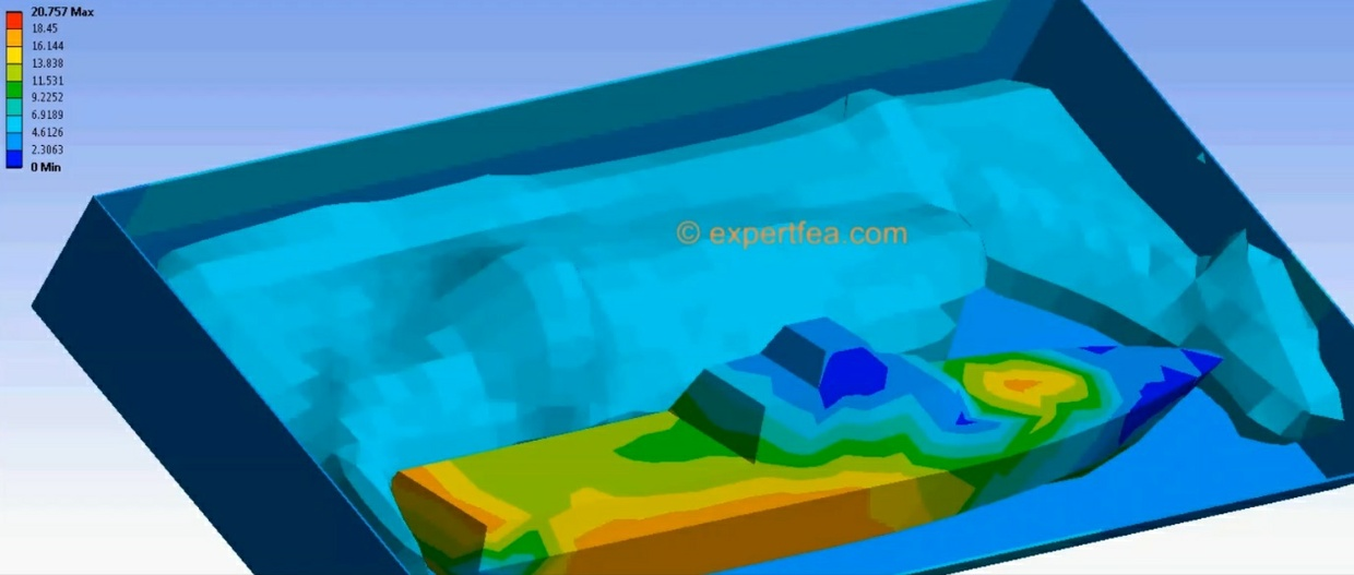 MECHDAT files and 3D models for 3 cases of boat launching