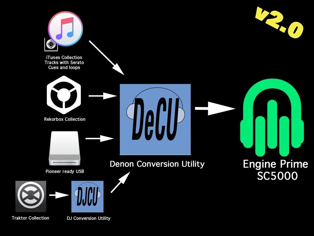 Denon Conversion Utility (DeCU) from Pioneer's Rekordbox to Denon's Engine Prime