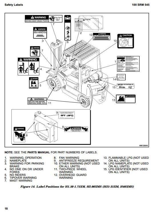 Hyster Forklift Truck E001 Series: H25XM, H30XM, H35XM, H40XMS Workshop Service Manual