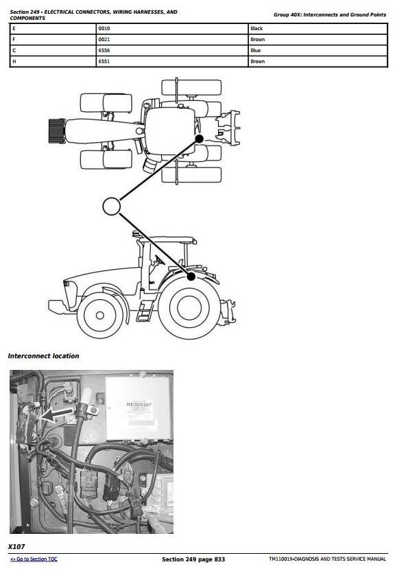 John Deere 7200R, 7215R, 7230R, 7260R, 7280R Tractors Diagnosis and Tests Service Manual (TM110019)
