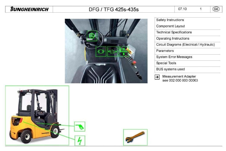 Jungheinrich Truck Type DFG425S, DFG430S, DFG435S, TFG425S, TFG430S, TFG435S Service Manual