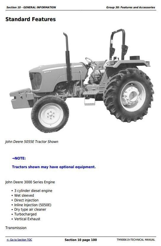 John Deere 5310, 5050E, 5210, 5055E, 5060E, 5065E and 5075E Tractors Technical Manual (TM900619)