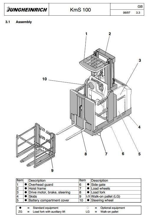 Jungheinrich Order Picker KmS 100 (10.1994-06.1999) Workshop Service Manual