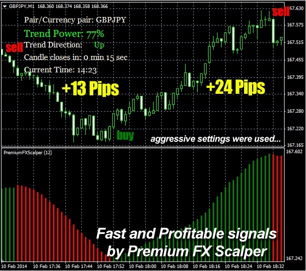 Forex scalper definition