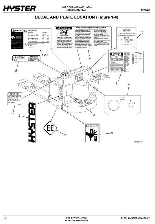 Hyster Pallet Truck Type W60Z (A231), W65Z (A229), W80Z (A234) Spare Parts List, EPC