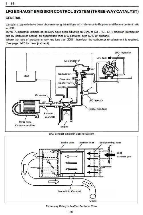 a0c4359d4947be0d77f3dccc44f3439f truck maintenance diagram freightliner fld 120 repair manual  at et-consult.org