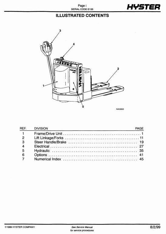 Hyster Electric Pallet Jack E135 Series: W60XT, W80XT Spare Parts List, EPC