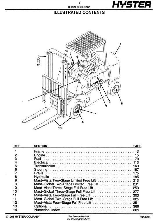 Hyster Lift Truck C187 Series: S2.00XL (S40XL), S2.50XL (S50XL), S3.00XL (S60XL) Spare Parts List