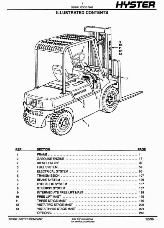 Hyster Truck F003 Series: H2.00J (H40J), H2.50J(H50J), H3.00JS (H60JS) Spare Parts List