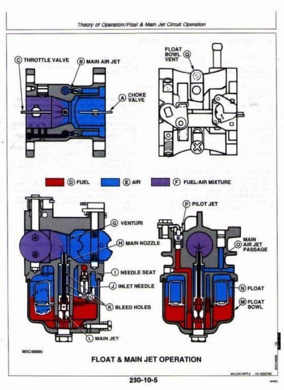 John Deere Commercial Walk-Behind Mowers: 38, 48, 54-Inch Workshop Service Manual (tm1488)