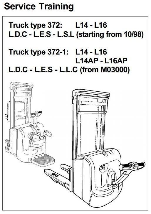 Linde Pallet Stacker Type 372: L14 , L14AP, L16 , L16AP Service Training (Workshop) Manual