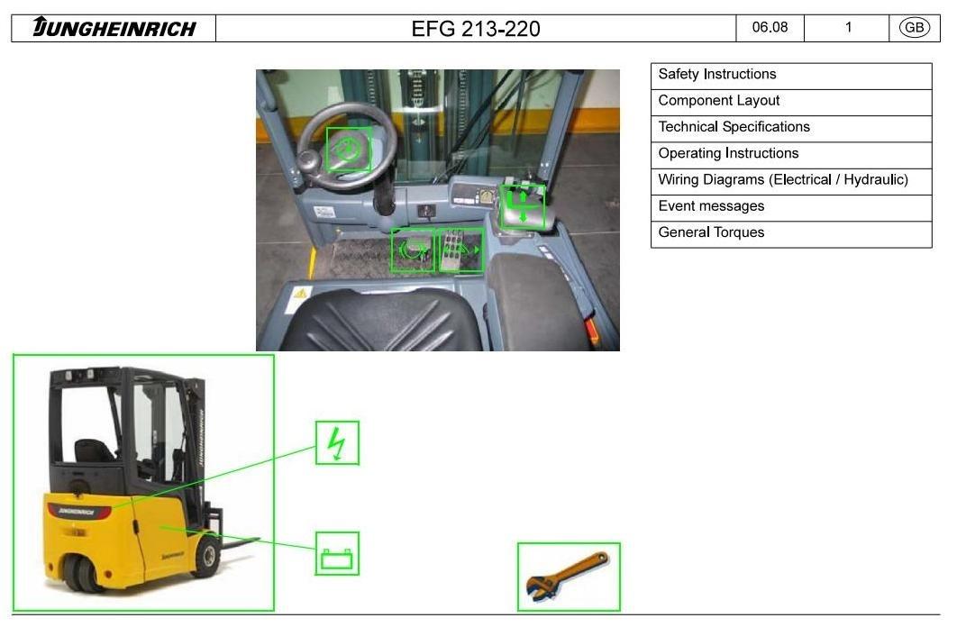 Jungheinrich Electric Truck EFG 213, 215, 216, 216K, 218, 218K, 220 (from 06.2008) Service Manual