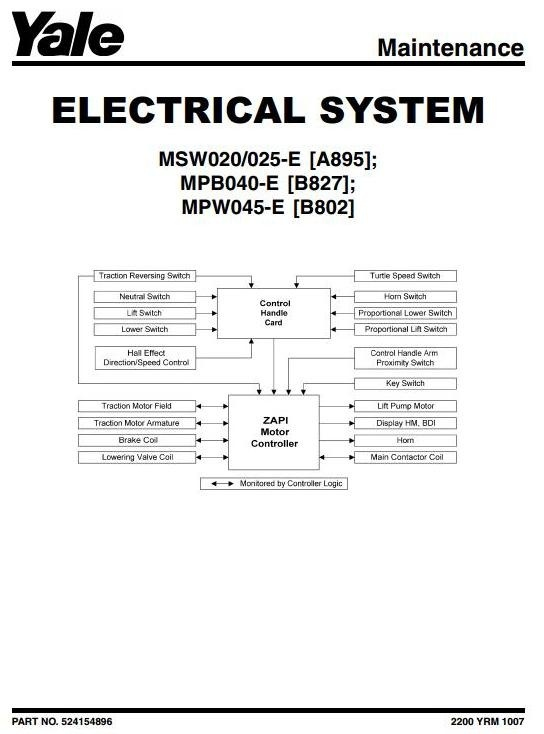 Yale Pallet Stacker: MPB040-E [B827], MPW045-E [B802] Workshop Service Manual