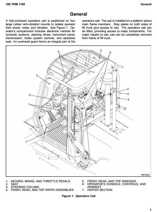 Yale glc050v forklift service Manual