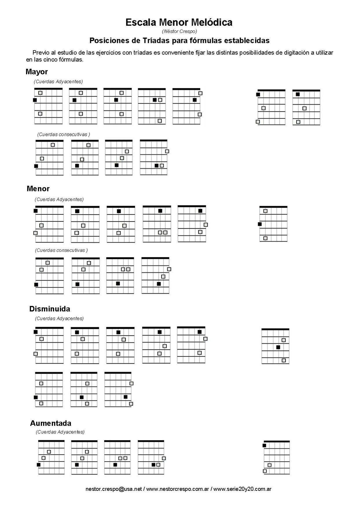 GUITARRA / Plan de Técnica para 3 meses