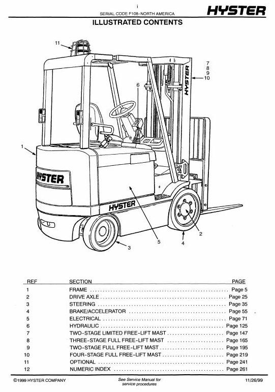 Hyster Forklift Truck F108 Series: E45XM, E50XM, E55XM, E60XM, E65XM Spare Parts List