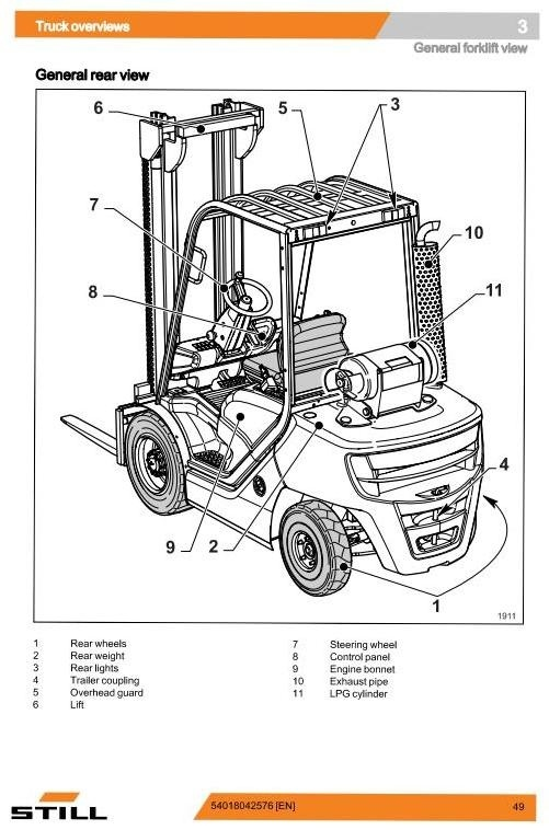 Still LPG Forklift Truck RC40-25, RC40-30, RC40-35: 4054, 4055, 4056 Operating Instructions