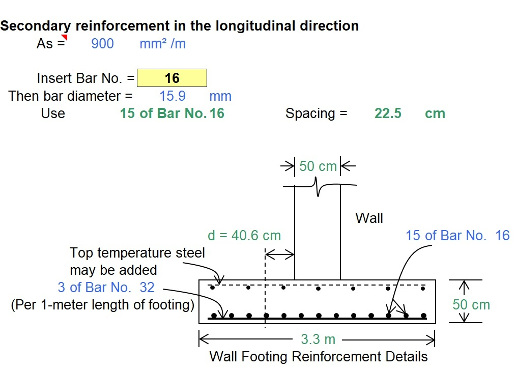 Wall Concrete Footing