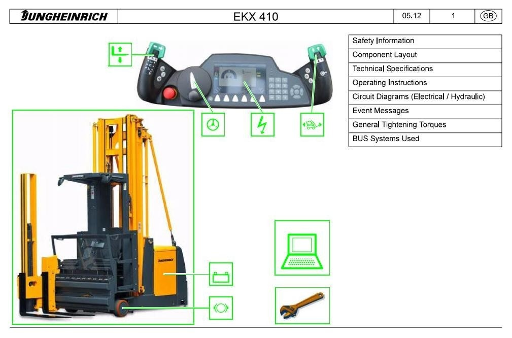 Jungheinrich Electric Three-way StockPicker EKX-410 (from 05.2012) Workshop Service Manual