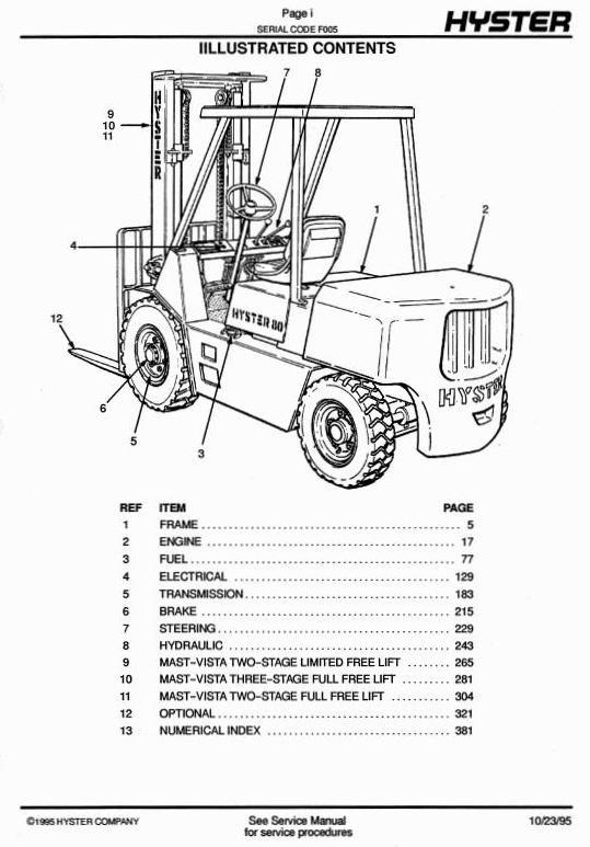 Hyster Forklift F005 Series: H3.50XL, H4.00XL, H4.00XLS-6 , H4.50XL, H5.00XL Spare Parts List